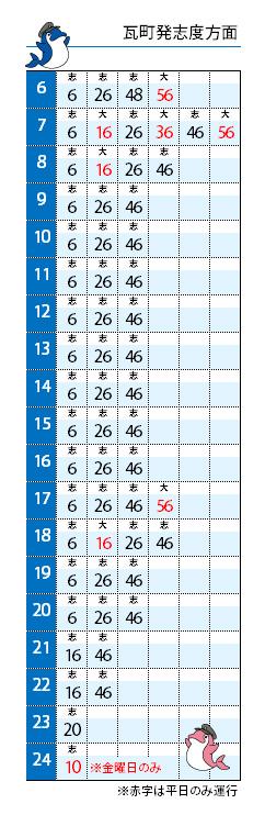 ことでん志度線瓦町駅時刻表
