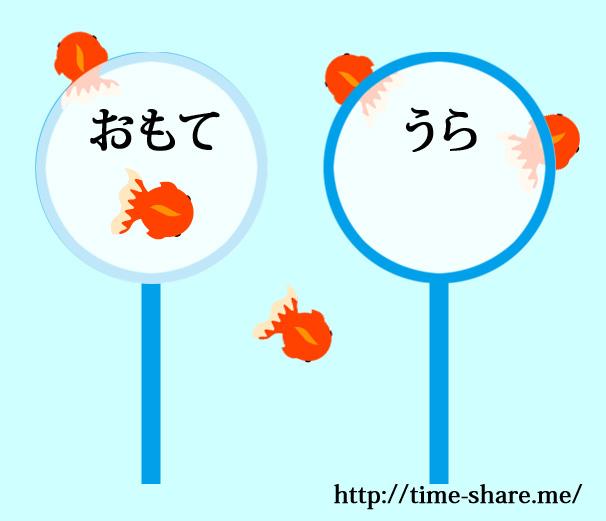 金魚すくいのすくうやつ(ポイ)の裏と表