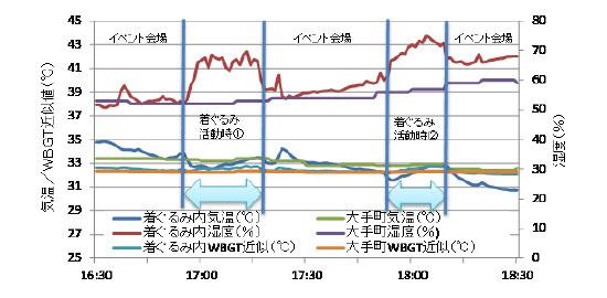 150718-2