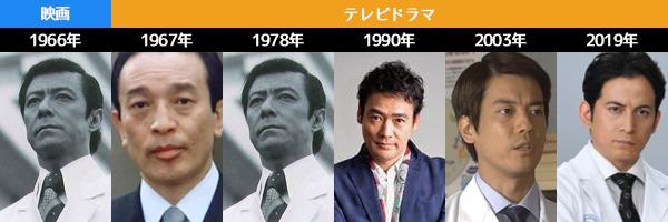 【テレ朝開局60周年】白い巨塔 Part3【岡田准一】