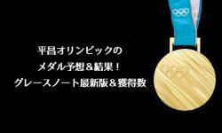 平昌オリンピックのメダル予想&結果!グレースノート最新版&獲得数